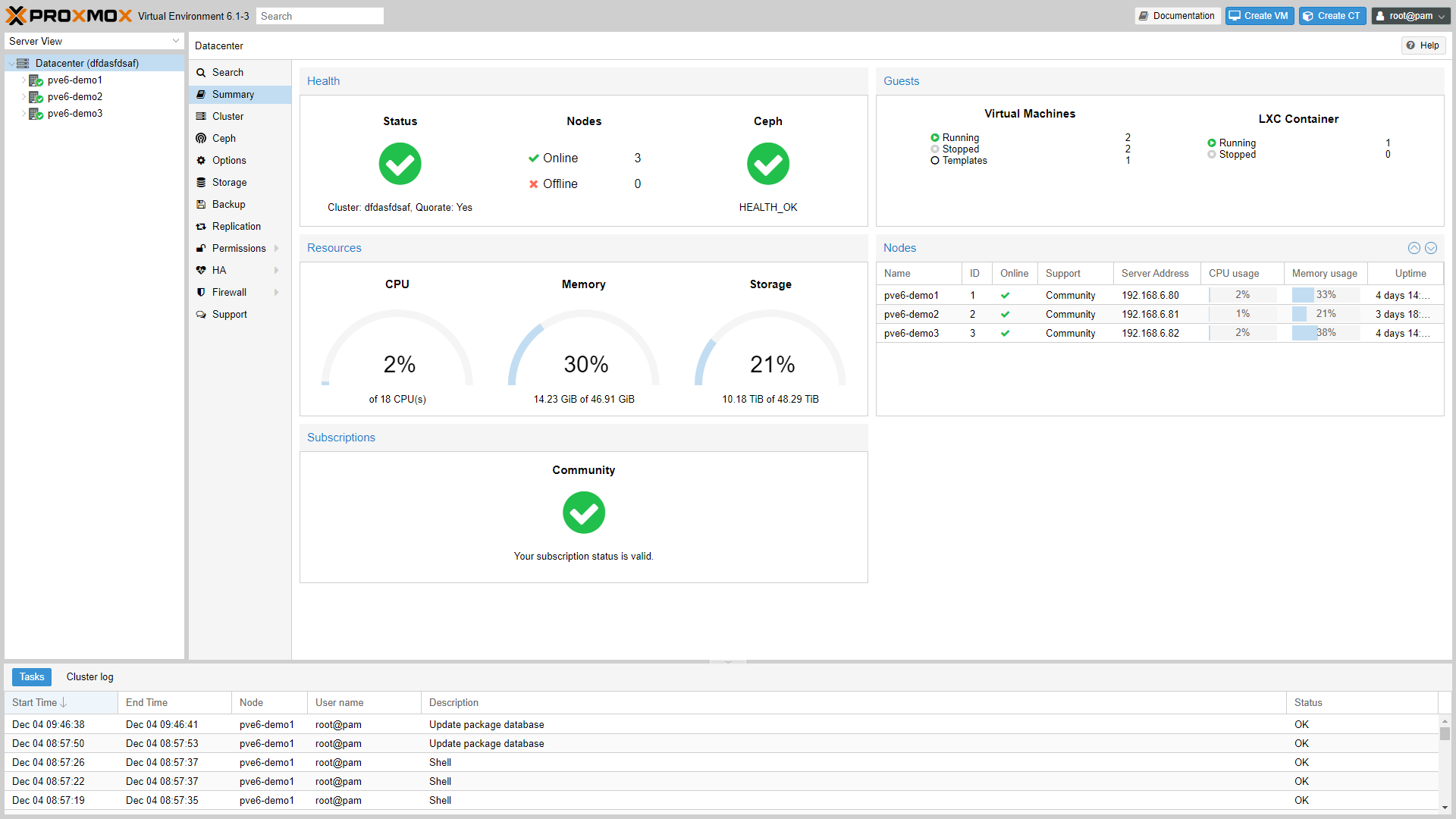 Proxmox VE 6.1 - Overview cluster summary