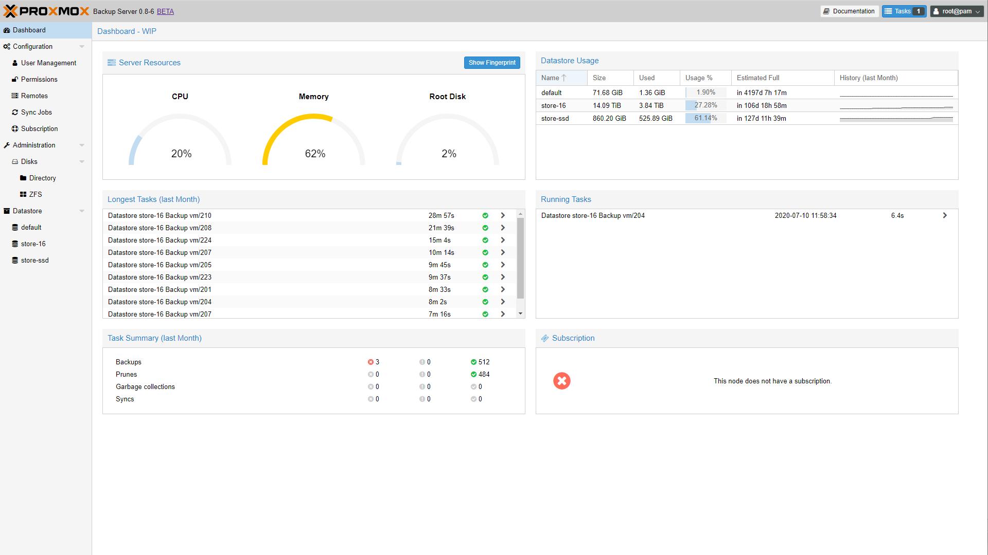 Proxmox Backup Server (beta) - Dashboard view